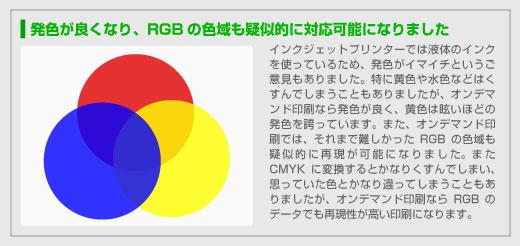 RGBの色域も表現が可能な缶バッジ印刷の写真